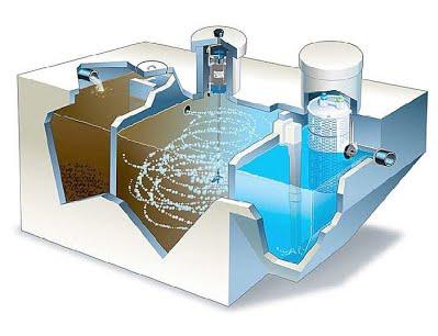 6+ Hóa chất keo tụ, chất tạo bông và ứng dụng xử lý nước