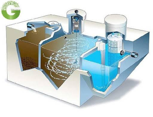 TOP 5+ phương pháp xử lý nước thải công nghiệp tốt nhất
